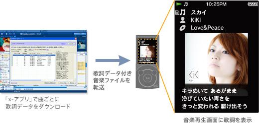 NW-S740_021.jpg